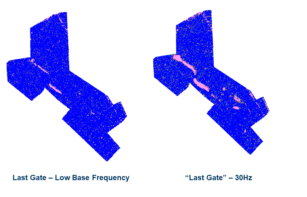 Additional Data Gained from Low Base Frequency